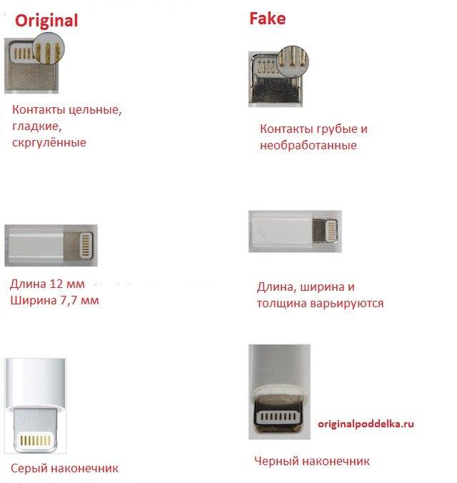 Сравнение оригинального коннектора и подделки