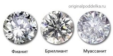 Отличия бриллианта от фианита