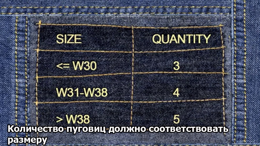 Количество пуговиц по размерам