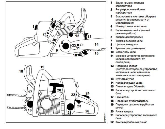Инструкция по эксплуатации бензопилы штиль