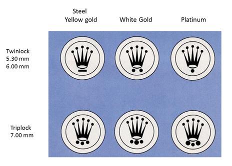 Отличия короны на часах ролекс