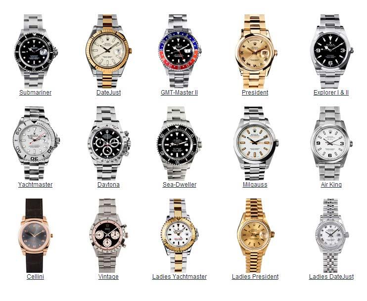 Виды часов Ролекс
