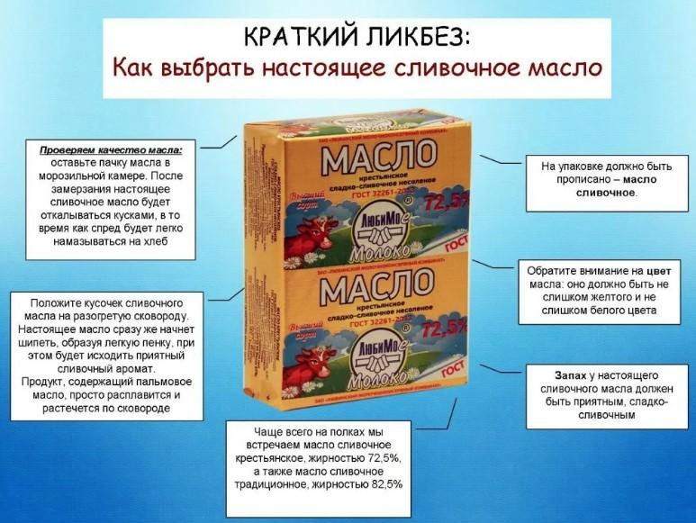 Памятка для определения натуральности сливочного масла
