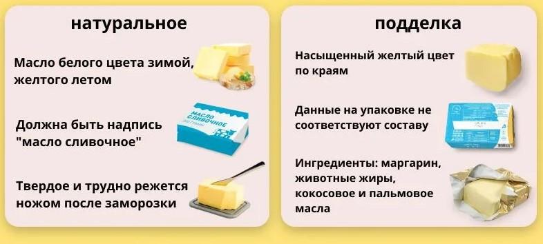 Натуральное сливочное масло и спред