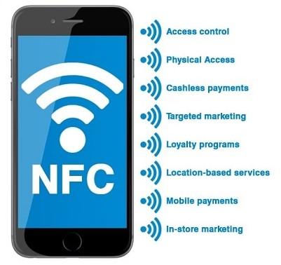NFC на Samsung