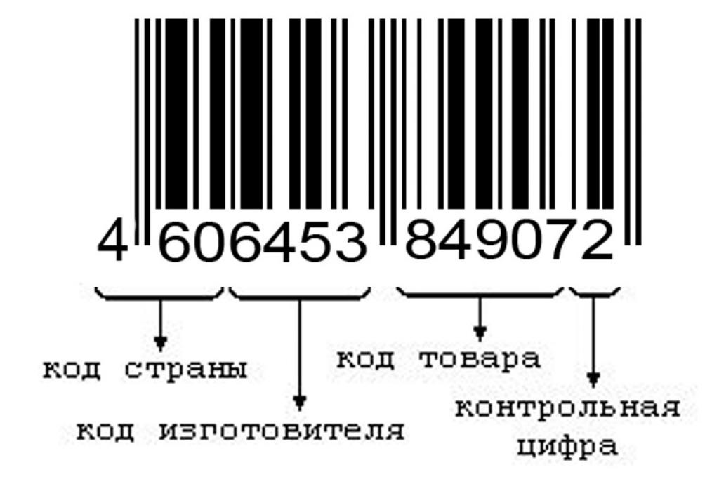 Для чего необходим штрих код