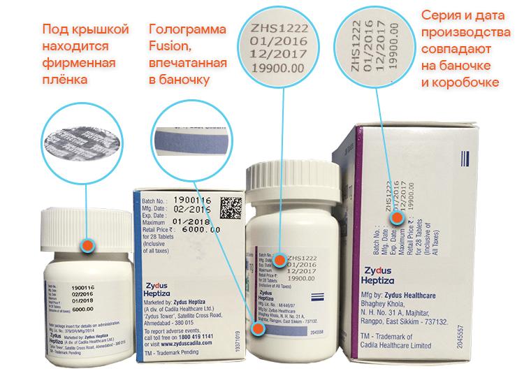 Онлайн проверка Штрих кода лекарственных препаратов