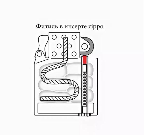 Схема оригинальной зажигалки Zippo