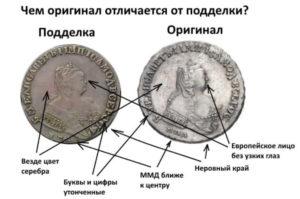 Как выявить подделку монеты?