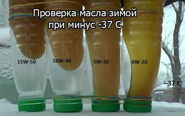 Проверка масла на подлинность зимой