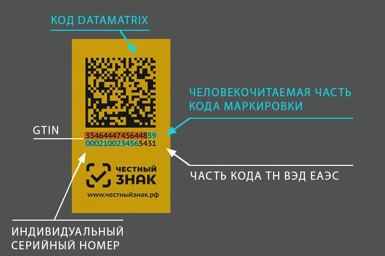 Проверить сигареты на подлинность по сканеру онлайн купить сигареты по оптовой цене в москве в розницу