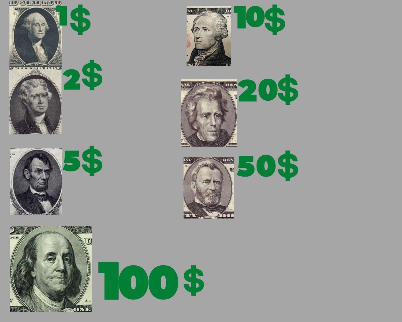 Портреты президентов на купюрах