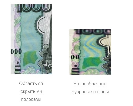 Муаровые полосы на купюре 1000 рублей