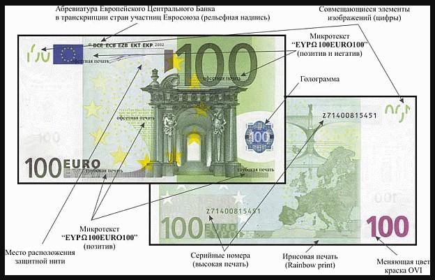 Основные признаки подлинности купюры 100 евро