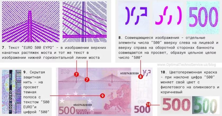 Проверка настоящей купюры 100 евро