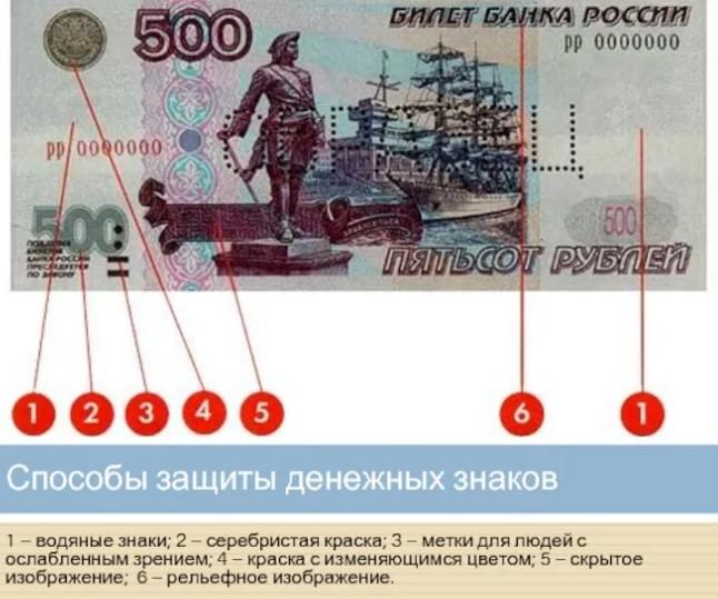 Рельефные знаки на купюре 500 рублей