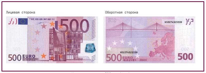 Дизайн банкноты