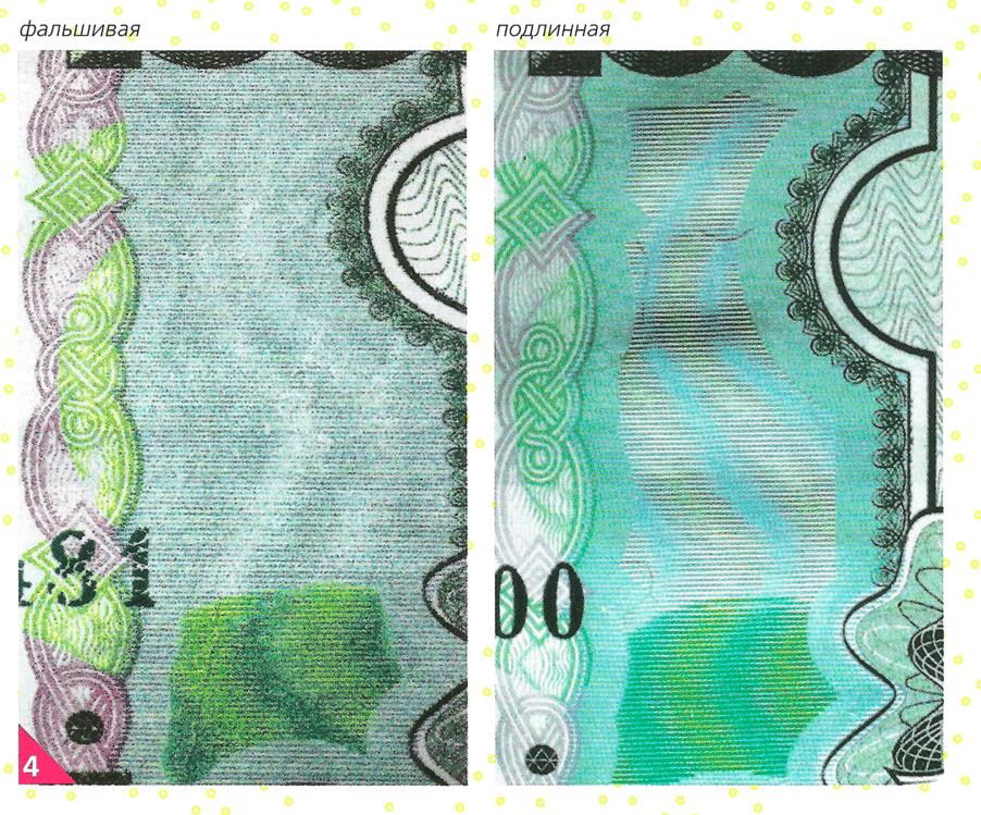 Элементы меняющие цвет в зависимости от угла зрения