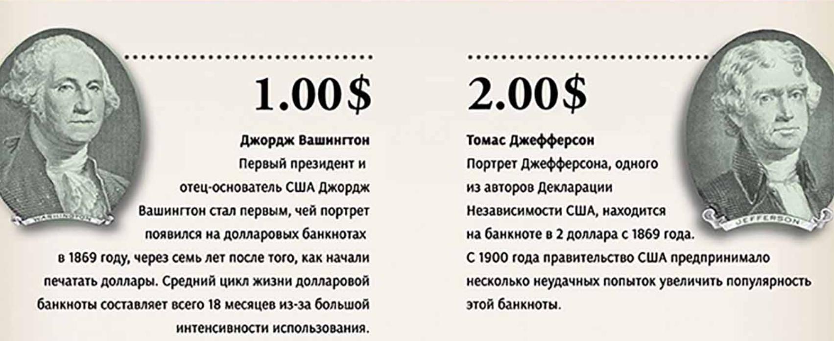 1 и 2 доллара США