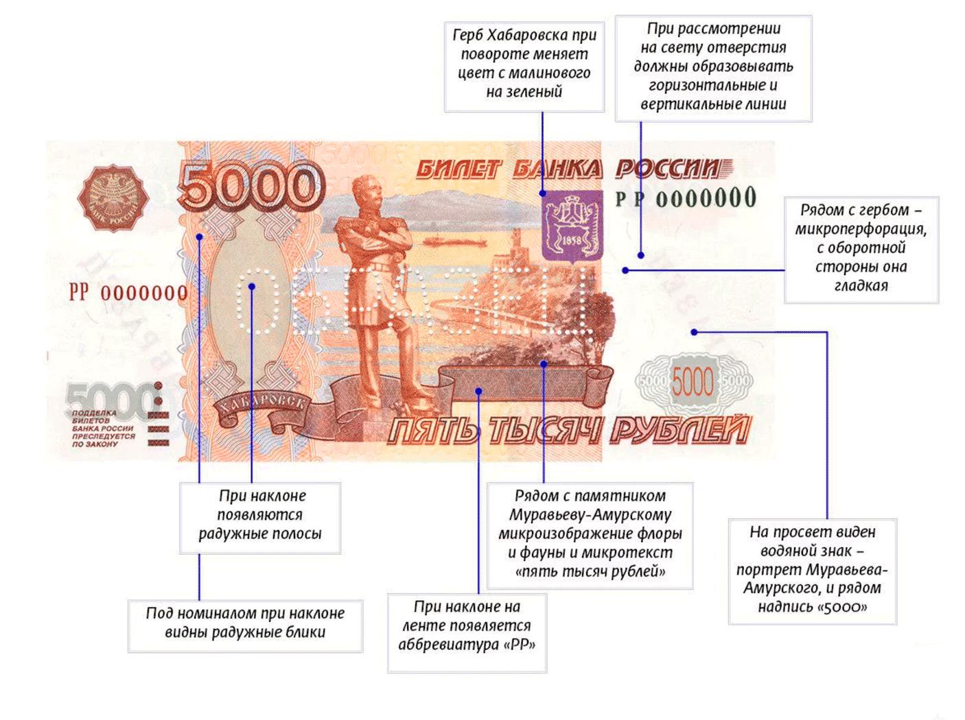 Подделка купюры 5000 руб