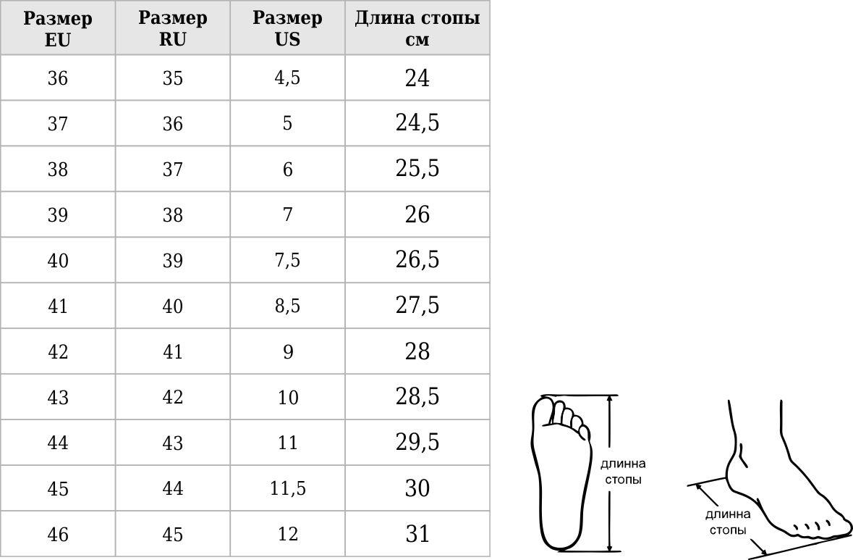 размерная сетка кроссовок