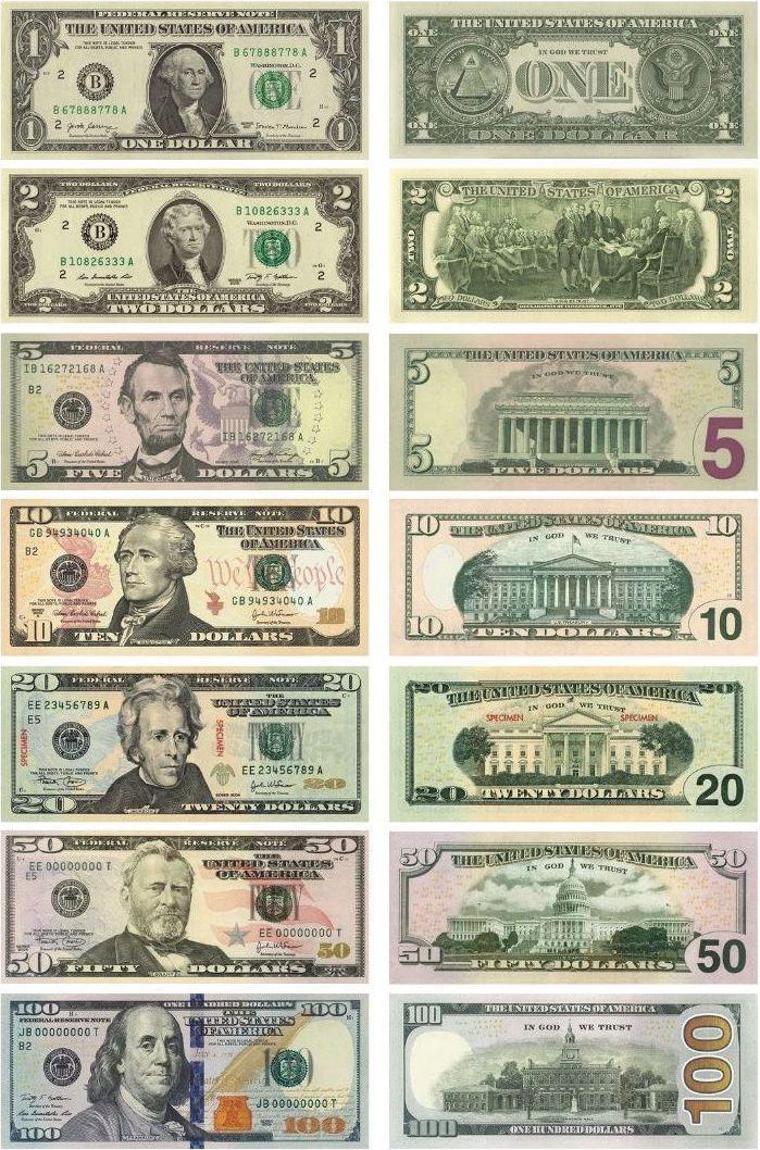 Банкноты основного обращения